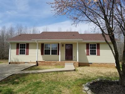 Clarksville Single Family Home Under Contract - Not Showing: 754 Carmack Ct