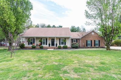 Single Family Home Under Contract - Showing: 2926 Shield Ct