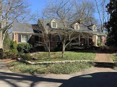 Nashville Single Family Home Under Contract - Not Showing: 4214 Sneed Rd