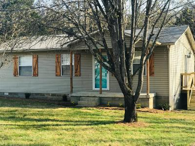 Columbia Single Family Home Under Contract - Not Showing: 2553 Lakeridge Dr