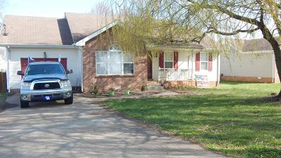Oak Grove Rental Under Contract - Not Showing: 511 Gainey Dr