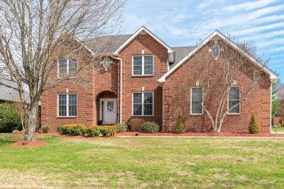 Single Family Home Under Contract - Not Showing: 2706 Howell Dr