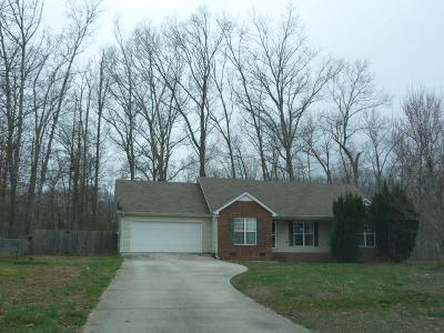 Estill Springs Single Family Home Under Contract - Showing: 180 Red Oak Trl