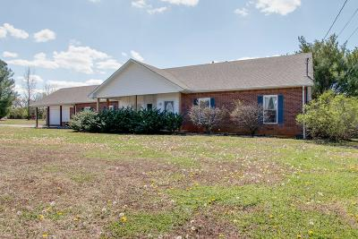 Single Family Home Under Contract - Not Showing: 1158 Bushnell Dr