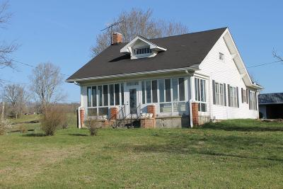 Auburntown Single Family Home Under Contract - Not Showing: 2202 Poplar Bluff Rd W