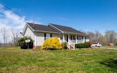 Pulaski Single Family Home Active Under Contract: 6209 Little Dry Creek Rd