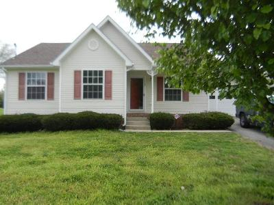 Rental Under Contract - Not Showing: 112 Tommy Dr
