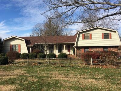 Gallatin Single Family Home For Sale: 846 E. Main Street