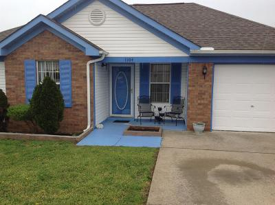 Madison Single Family Home Under Contract - Showing: 1104 Sea Grove Pt
