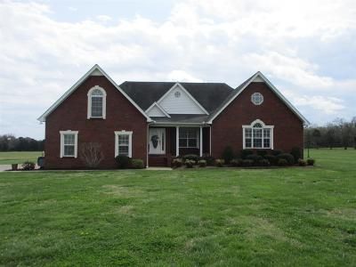 Single Family Home For Sale: 2044 Holly Grove Rd