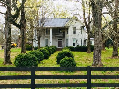 Shelbyville Single Family Home Under Contract - Not Showing: 1996 Wartrace Pike