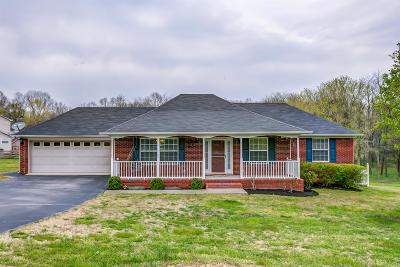Spring Hill  Single Family Home Under Contract - Showing: 587 D V Cir