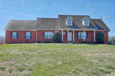 Cottontown Single Family Home Under Contract - Not Showing: 240 Bowling Branch Rd