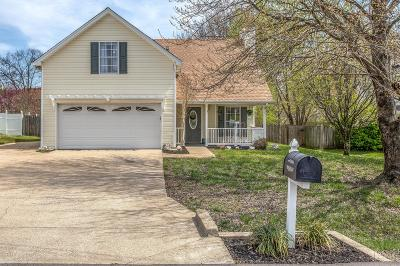 Spring Hill  Single Family Home Under Contract - Showing: 4008 Kelsey Way