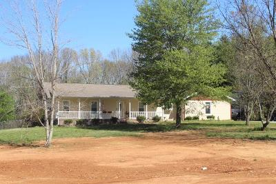 Clarksville Single Family Home Under Contract - Not Showing: 2075 Lock B Rd N