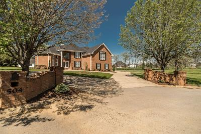 Gallatin Single Family Home Under Contract - Showing: 504 Falcon Ct