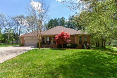 Single Family Home Under Contract - Showing: 519 Thatcher Pl