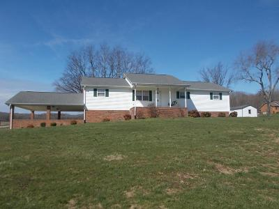 Alexandria Single Family Home Under Contract - Showing: 1510 Upper Helton Rd