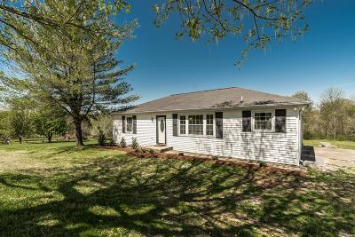 Single Family Home Under Contract - Showing: 1005 Wynnewood Dr