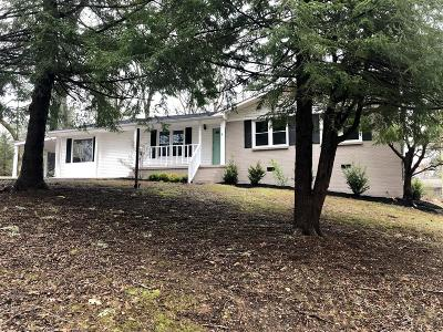 Dickson Single Family Home For Sale: 410 Broadview Dr