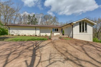 Single Family Home For Sale: 2052 Timberwood Dr