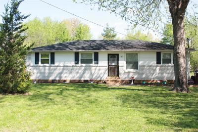 Single Family Home For Sale: 300 Sunset Blvd
