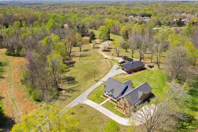 Clarksville Single Family Home Under Contract - Showing: 768 Gholson Rd