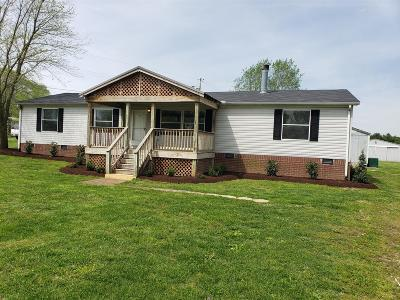 Single Family Home Under Contract - Showing: 1023 Old Hopewell Rd