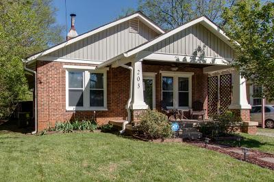 Murfreesboro Single Family Home Under Contract - Not Showing: 203 Richardson Ave