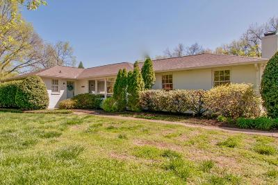 Davidson County Single Family Home Under Contract - Showing: 1121 Davidson Rd