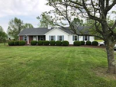 Franklin Single Family Home For Sale: 2465 Tom Anderson Rd
