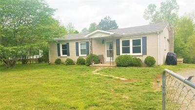 White Bluff Single Family Home For Sale: 1027 Jordan Cir