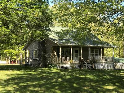 Houston County Single Family Home Under Contract - Showing: 903 Mail Road