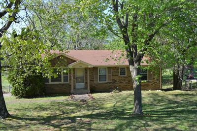 Clarksville Single Family Home Under Contract - Not Showing: 737 Pollard Road