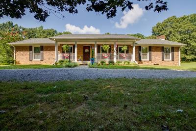 Clarksville TN Single Family Home For Sale: $299,900