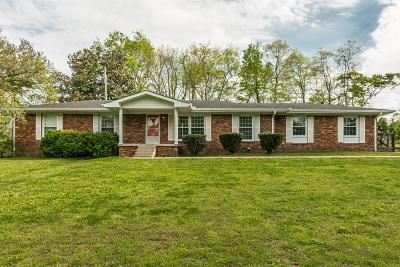 Gallatin Single Family Home For Sale: 229 Hale Ave