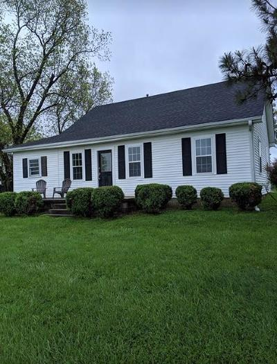 Winchester Single Family Home For Sale: 245 Red Hawk Ln