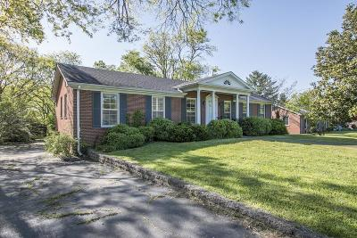 Lebanon Single Family Home Under Contract - Showing: 202 Oak Hill Dr
