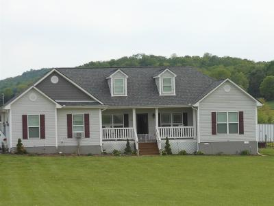 Watertown Single Family Home Under Contract - Showing: 612 Neal Rd