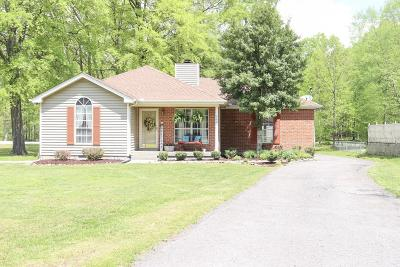 White House Single Family Home Under Contract - Not Showing: 400 Rolling Acres Dr