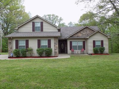 Woodlawn Single Family Home Under Contract - Not Showing: 2182 Happy Hills Acre Rd