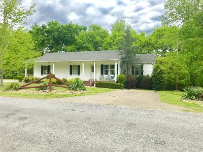 Houston County Single Family Home Under Contract - Showing: 445 Brooks Rd