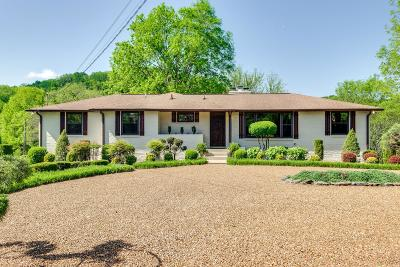 Madison Single Family Home Active Under Contract: 701 Vanoke Dr