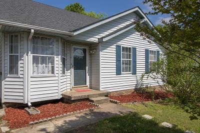 Clarksville Single Family Home Under Contract - Showing: 379 Donna Dr
