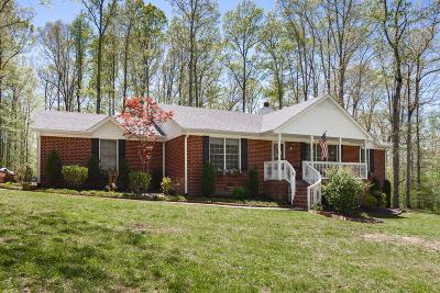 White Bluff Single Family Home Active Under Contract: 205 Hill Dr