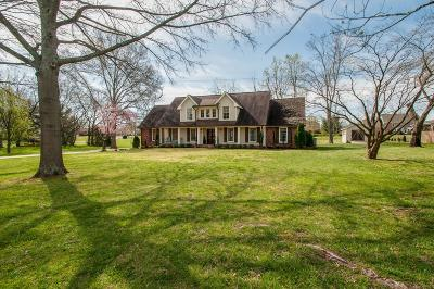 Brentwood  Single Family Home Active Under Contract: 8229 Alamo Rd