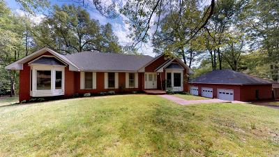 Clarksville Single Family Home For Sale: 556 Als Ln