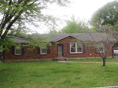 Christian County, Ky, Todd County, Ky, Montgomery County Single Family Home Under Contract - Not Showing: 679 Pat Dr