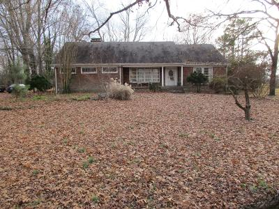 Gallatin Single Family Home For Sale: 1820 Hartsville Pike