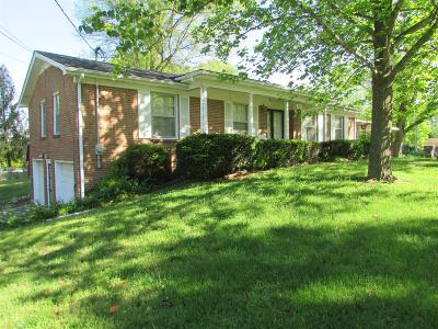 Columbia  Single Family Home Under Contract - Not Showing: 200 Hampton Rd